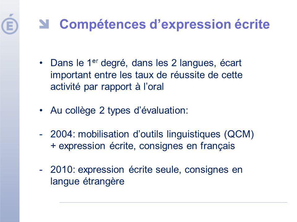 Compétences d'expression écrite