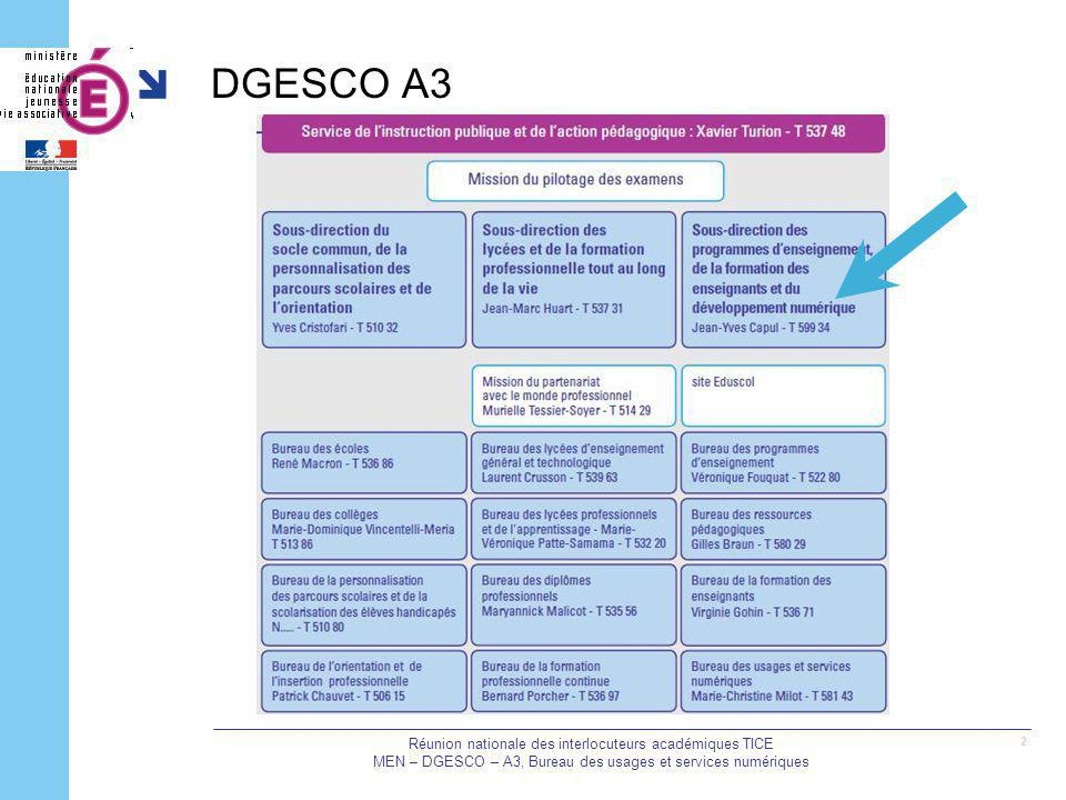 DGESCO A3 Réunion nationale des interlocuteurs académiques TICE