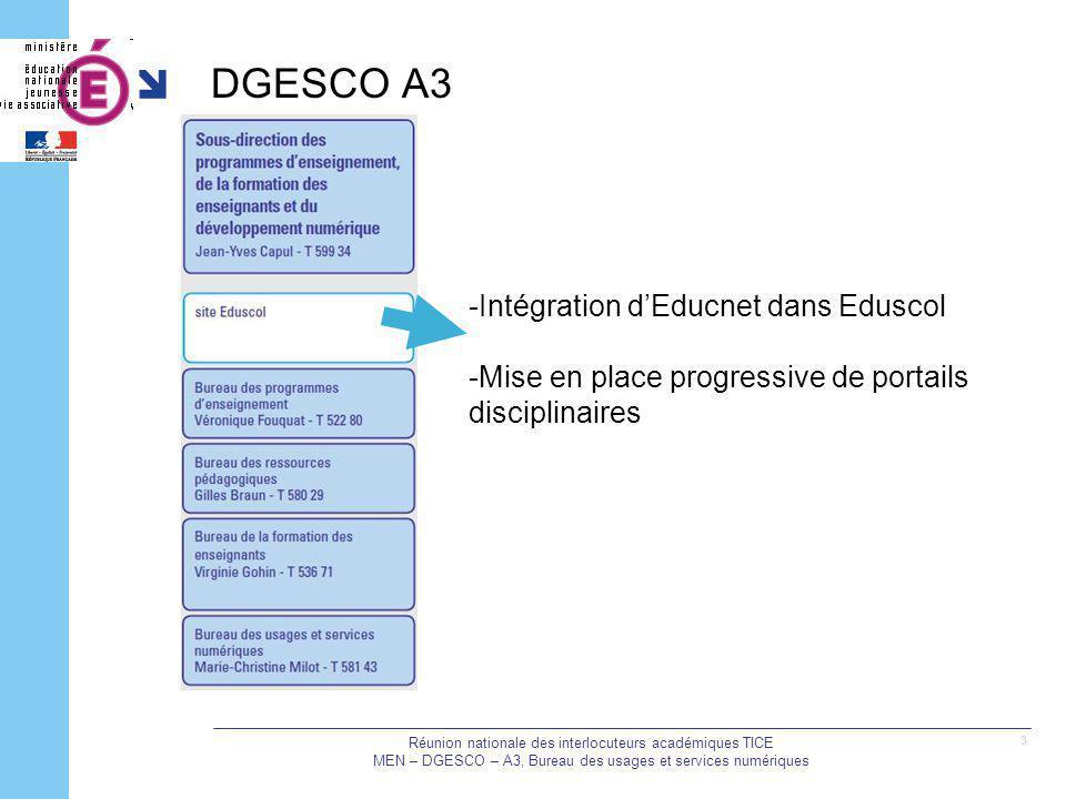 DGESCO A3 Intégration d'Educnet dans Eduscol