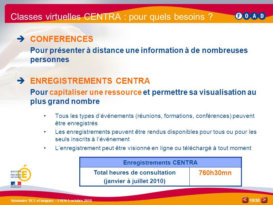 Classes virtuelles CENTRA : pour quels besoins