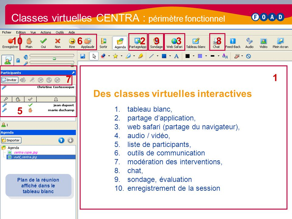 Classes virtuelles CENTRA : périmètre fonctionnel