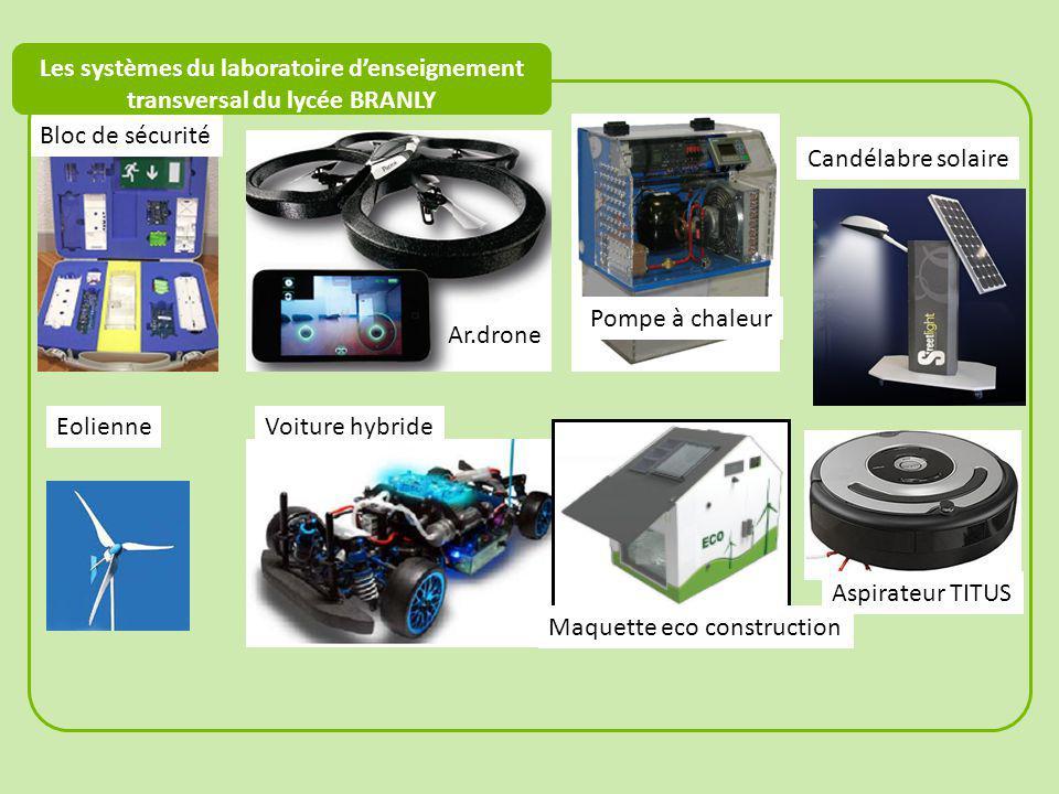 Les systèmes du laboratoire d'enseignement transversal du lycée BRANLY