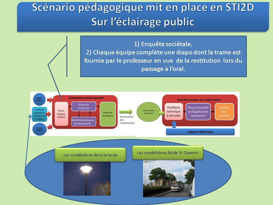 Scénario pédagogique mit en place en STI2D Sur l'éclairage public