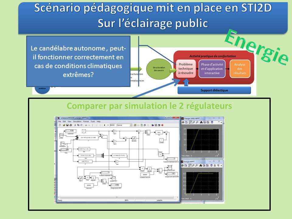 Energie Scénario pédagogique mit en place en STI2D