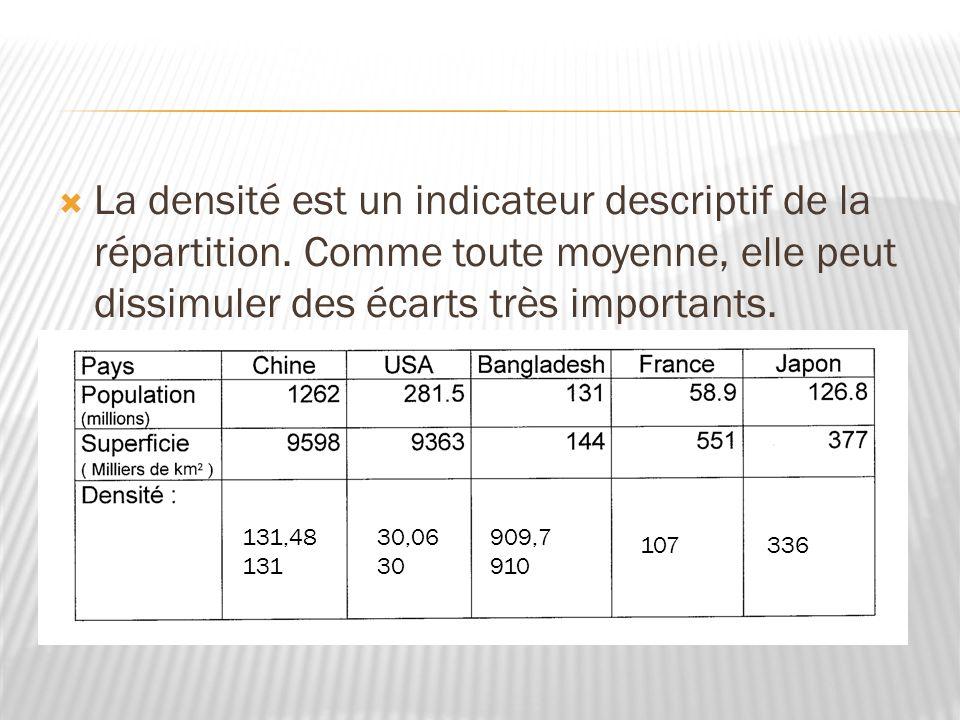 La densité est un indicateur descriptif de la répartition
