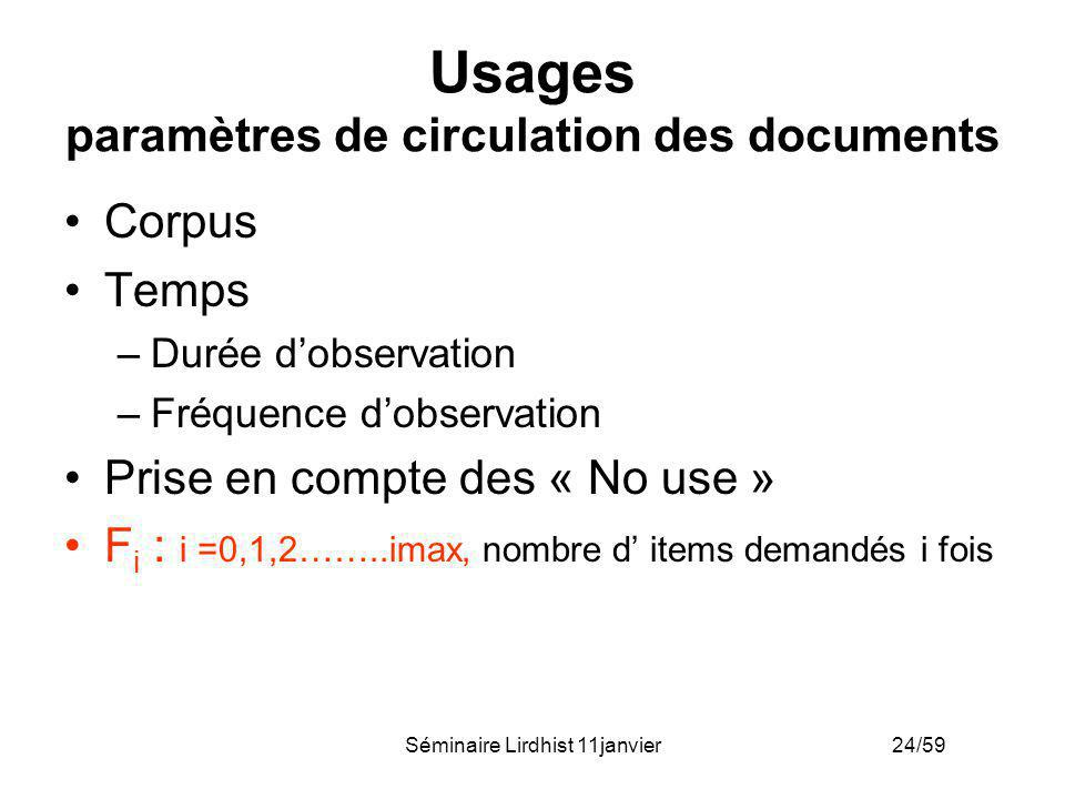 Usages paramètres de circulation des documents