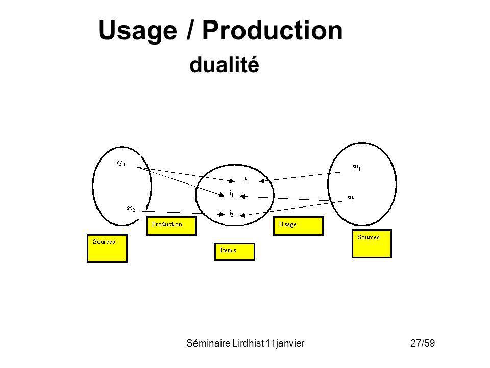 Usage / Production dualité