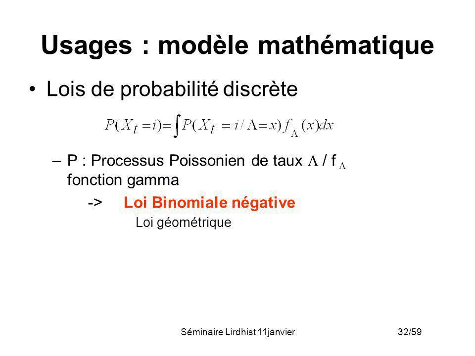 Usages : modèle mathématique