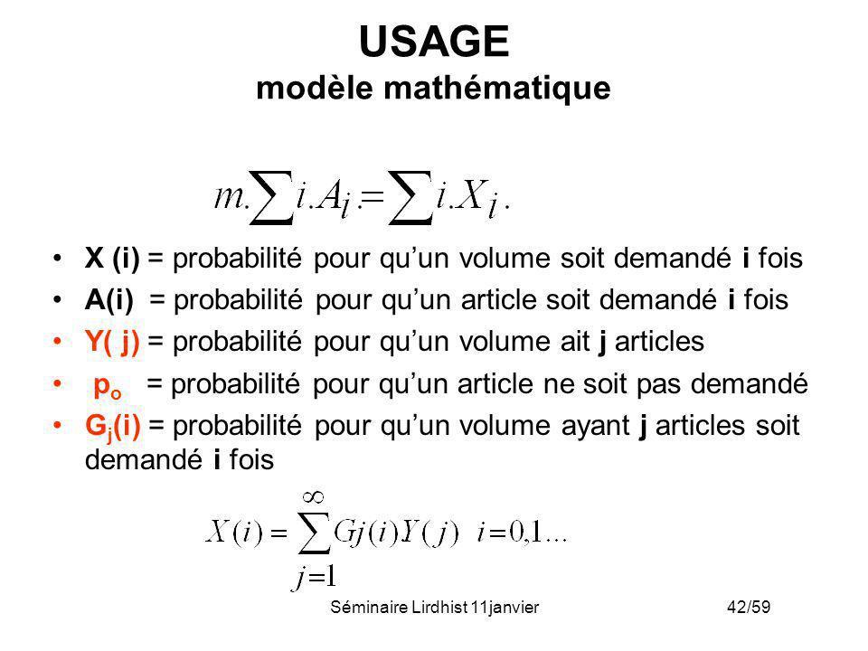 USAGE modèle mathématique