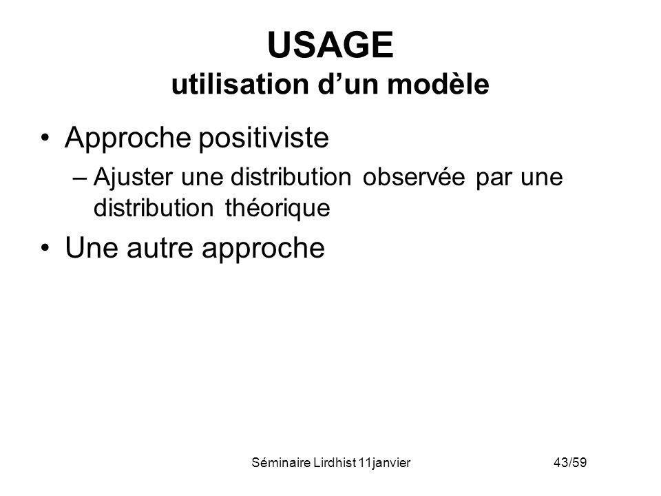 USAGE utilisation d'un modèle