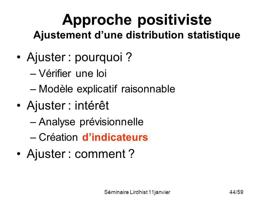 Approche positiviste Ajustement d'une distribution statistique