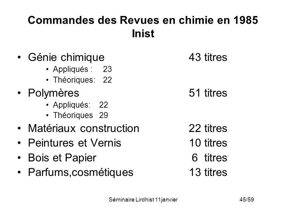 Commandes des Revues en chimie en 1985 Inist