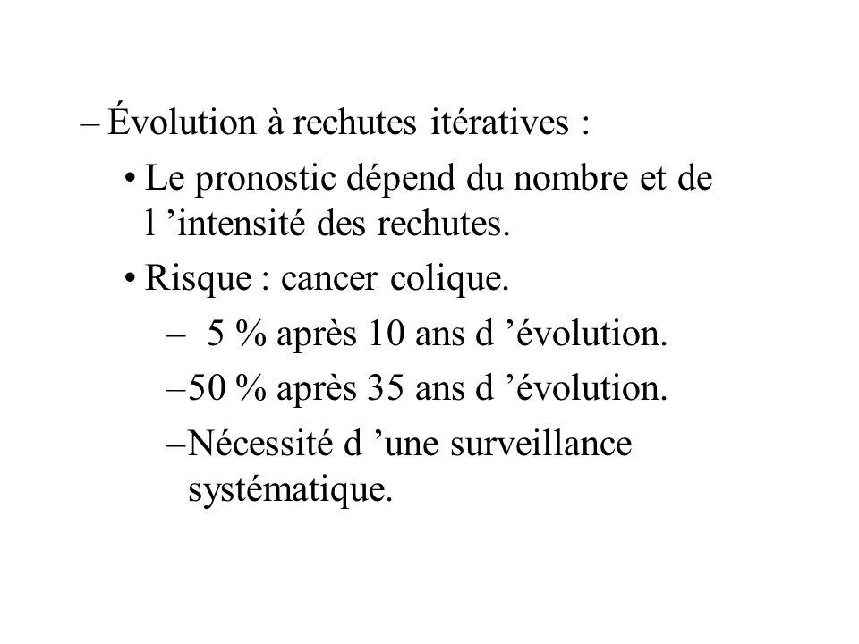 Évolution à rechutes itératives :