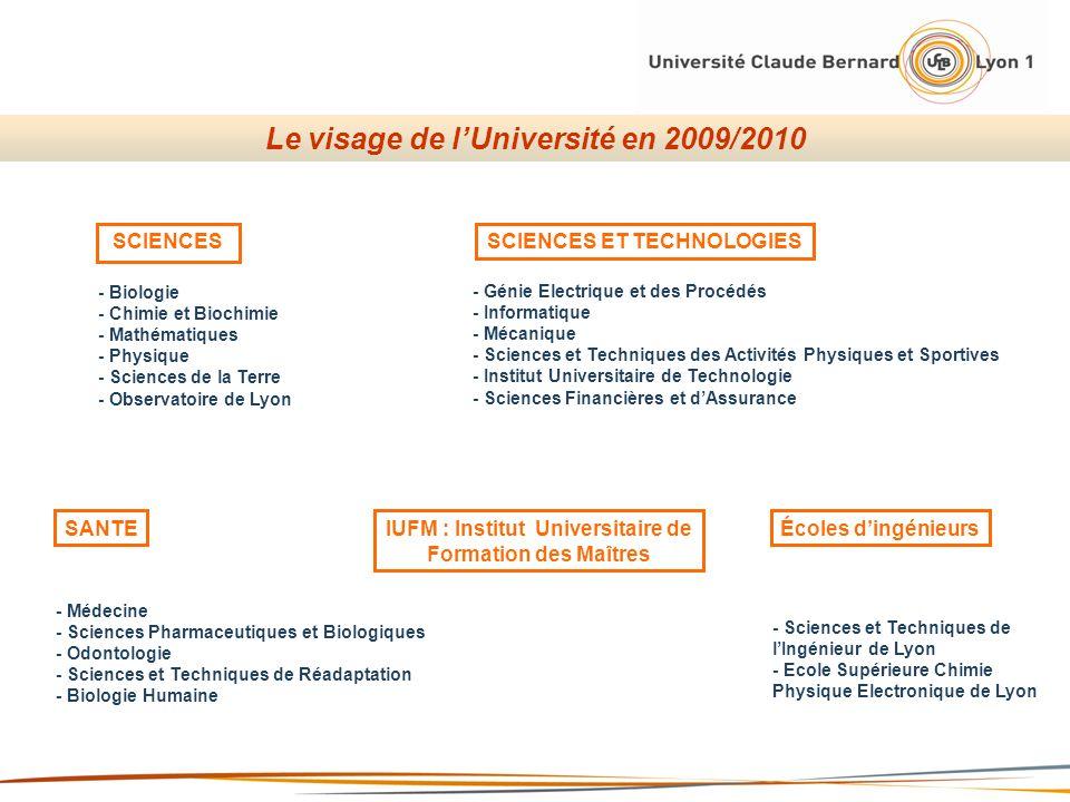 Le visage de l'Université en 2009/2010