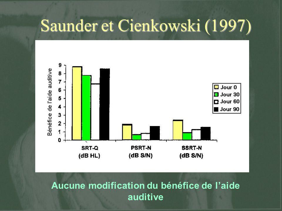Saunder et Cienkowski (1997)