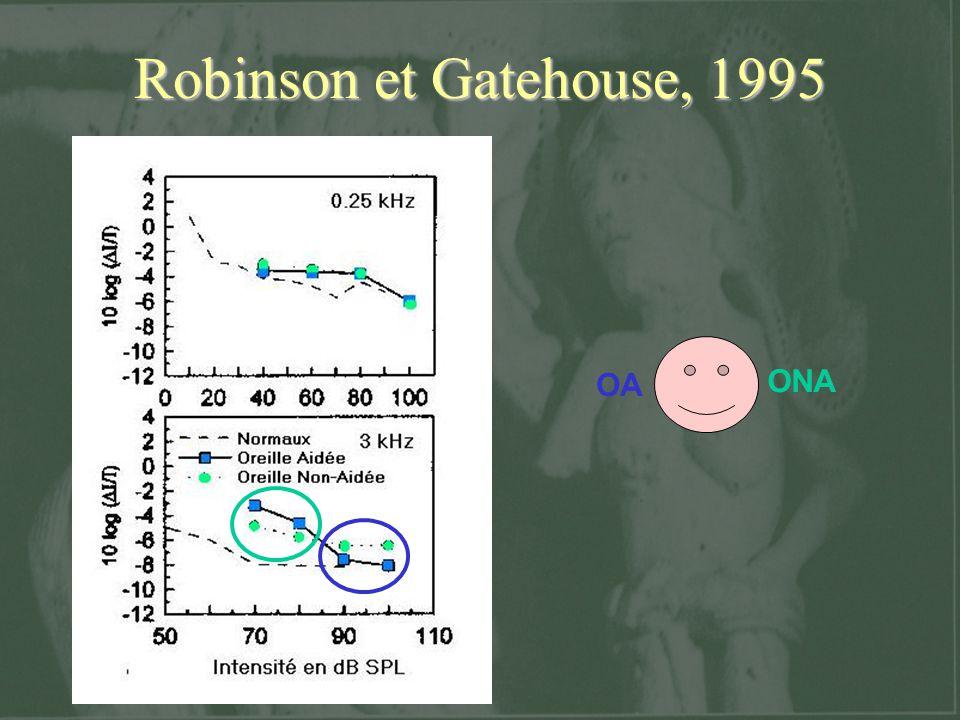 Robinson et Gatehouse, 1995 ONA OA