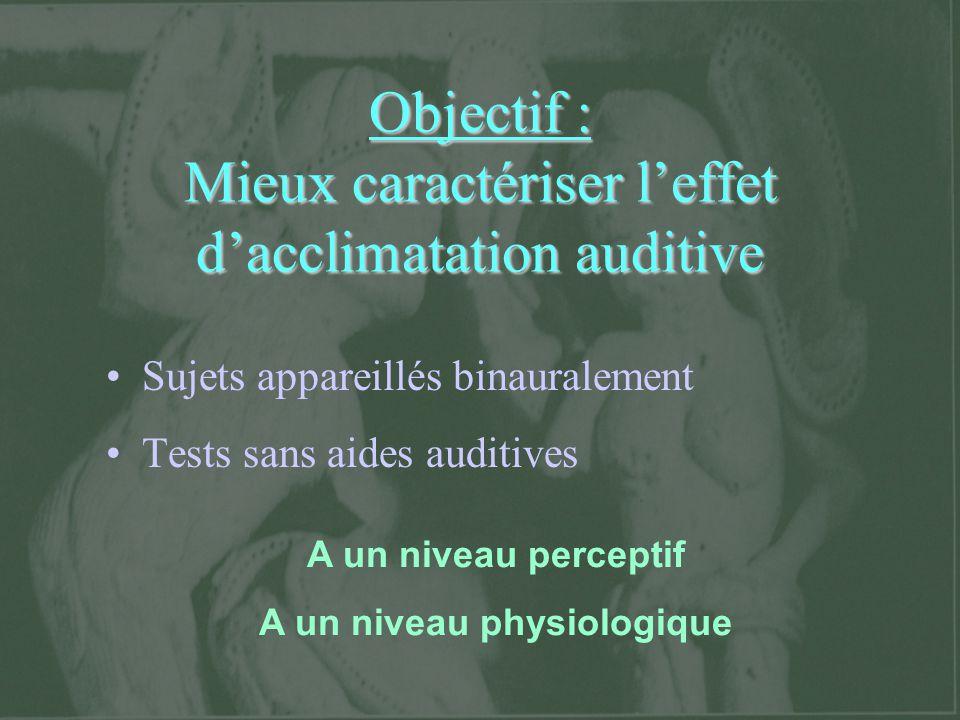 Objectif : Mieux caractériser l'effet d'acclimatation auditive