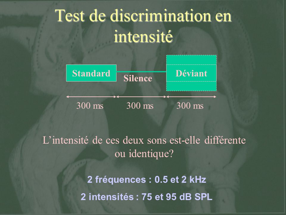 Test de discrimination en intensité