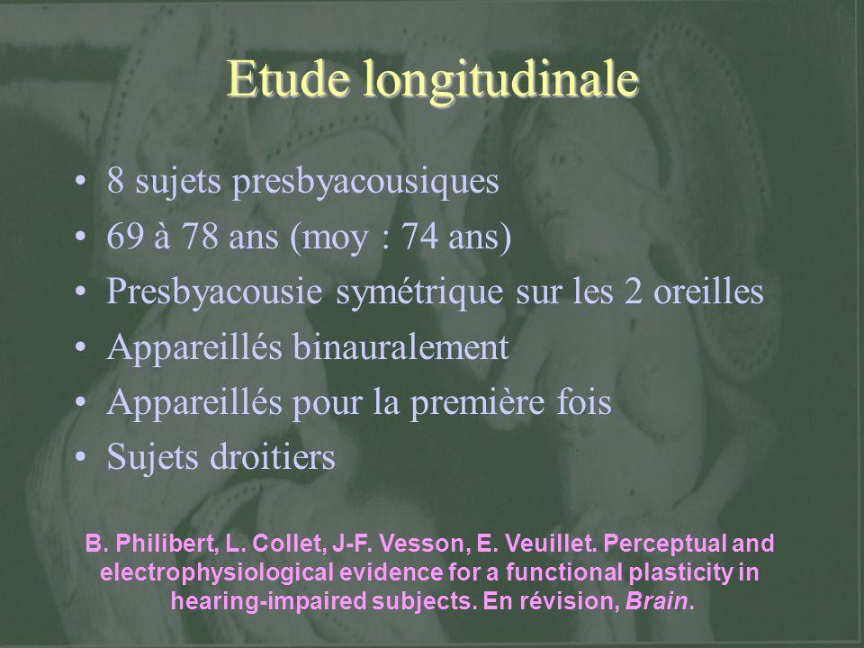 Etude longitudinale 8 sujets presbyacousiques