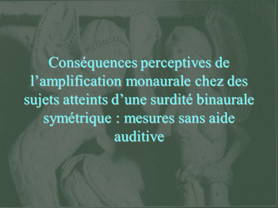 Conséquences perceptives de l'amplification monaurale chez des sujets atteints d'une surdité binaurale symétrique : mesures sans aide auditive