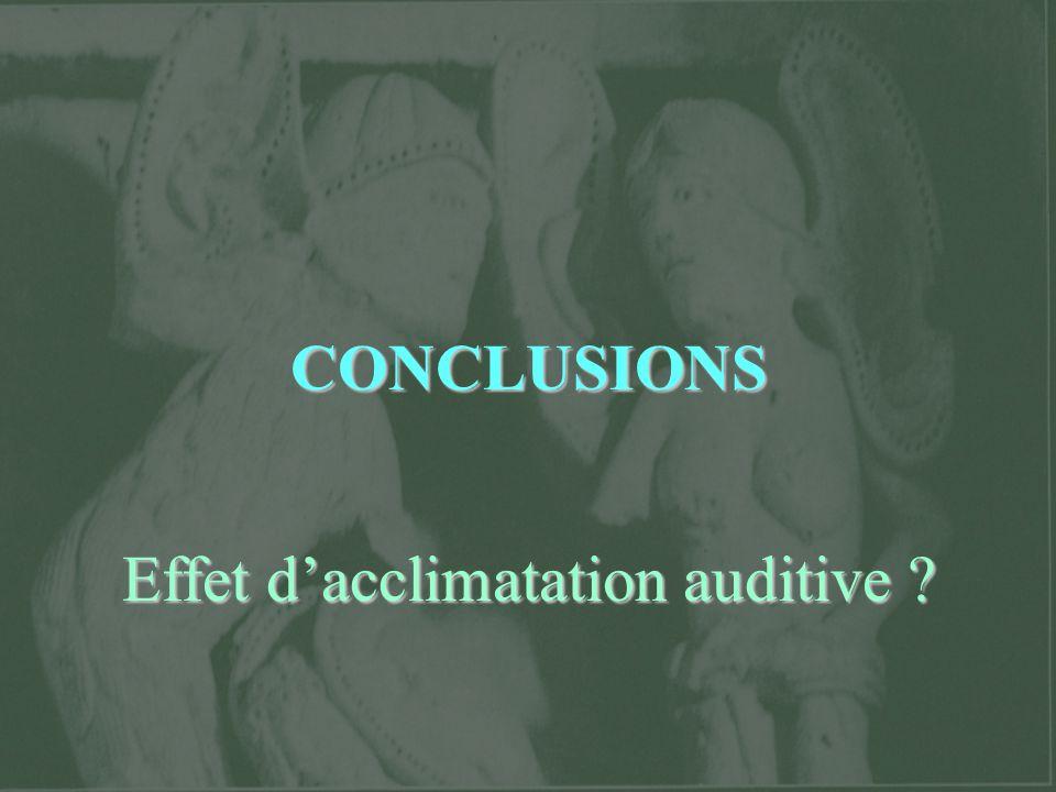 Effet d'acclimatation auditive