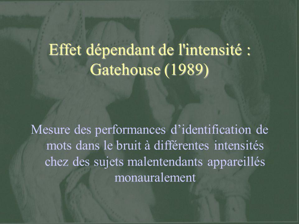 Effet dépendant de l intensité : Gatehouse (1989)