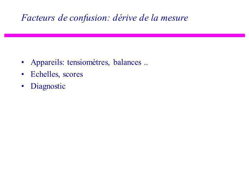 Facteurs de confusion: dérive de la mesure