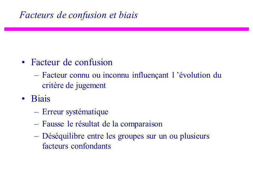 Facteurs de confusion et biais