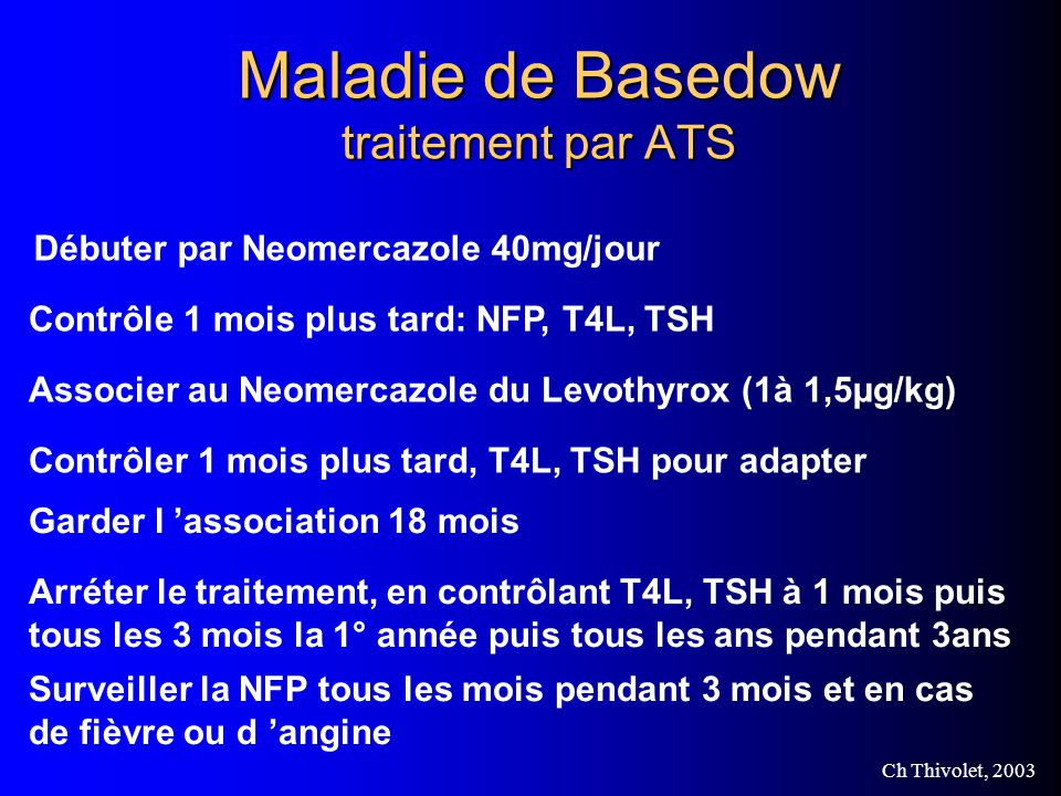 Maladie de Basedow traitement par ATS