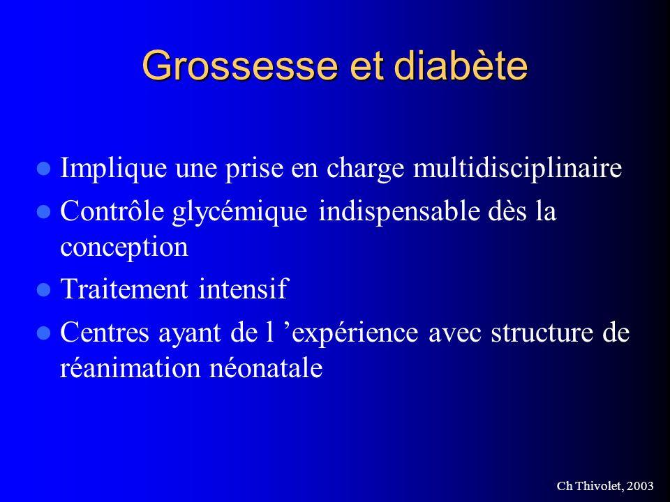 Grossesse et diabète Implique une prise en charge multidisciplinaire