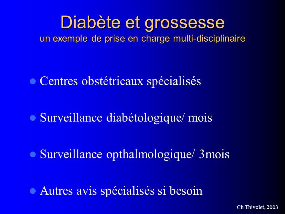 Diabète et grossesse un exemple de prise en charge multi-disciplinaire