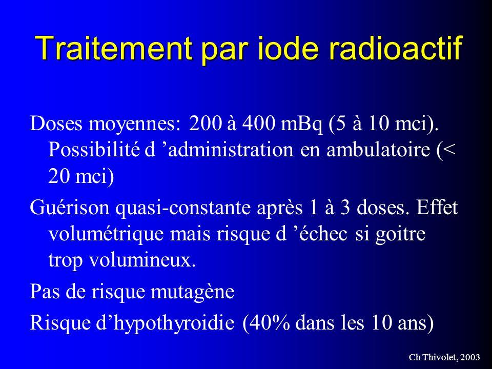 Traitement par iode radioactif