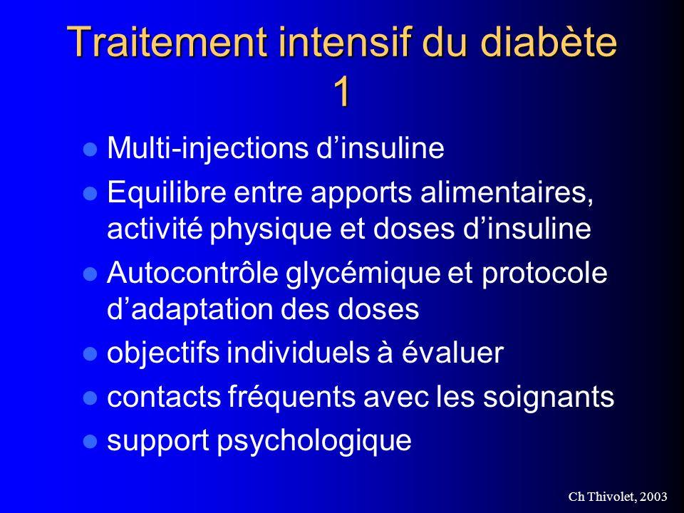 Traitement intensif du diabète 1