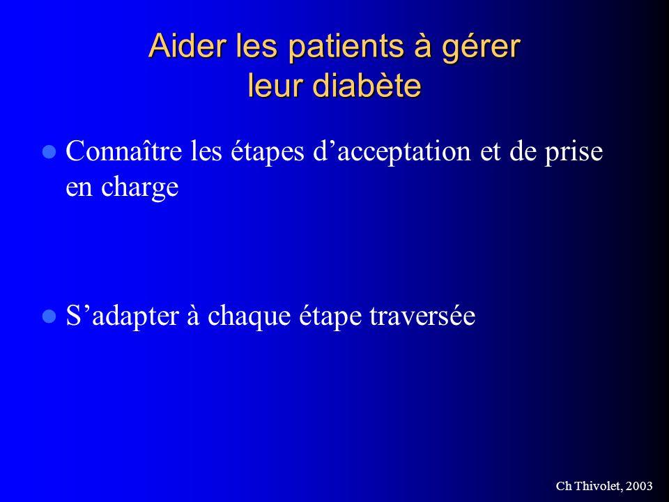 Aider les patients à gérer leur diabète