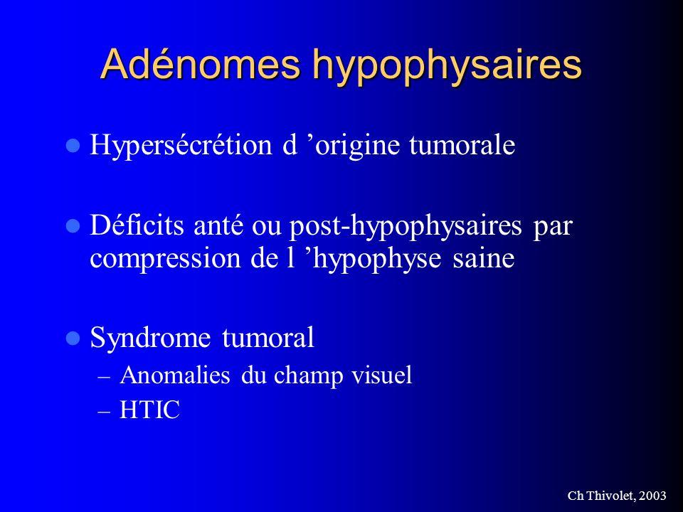 Adénomes hypophysaires