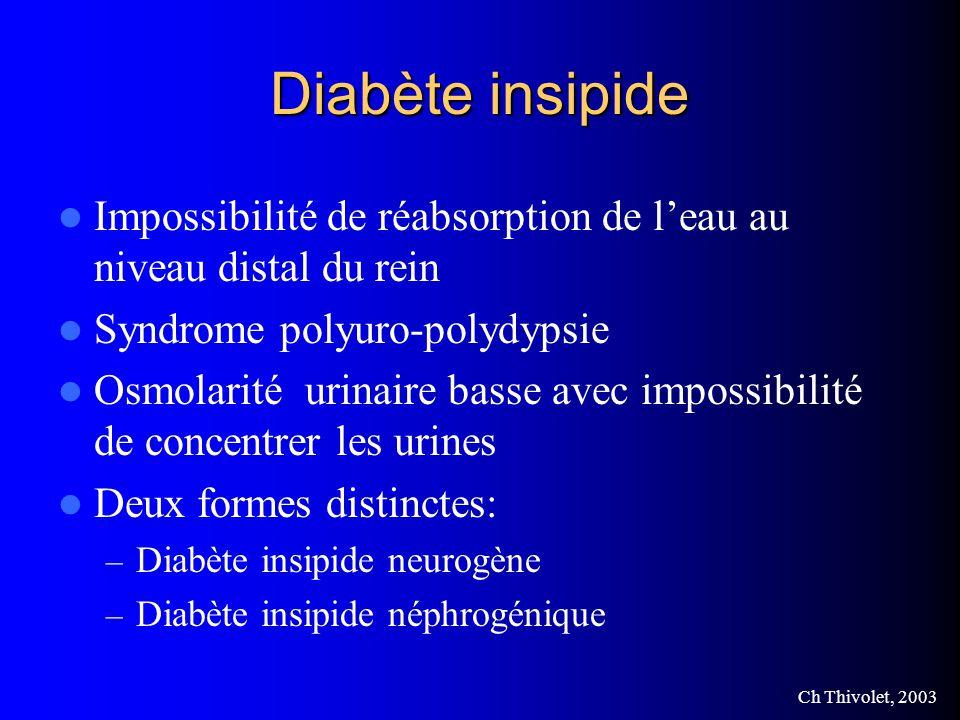 Diabète insipide Impossibilité de réabsorption de l'eau au niveau distal du rein. Syndrome polyuro-polydypsie.
