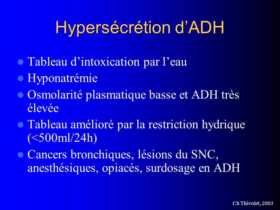 Hypersécrétion d'ADH Tableau d'intoxication par l'eau Hyponatrémie