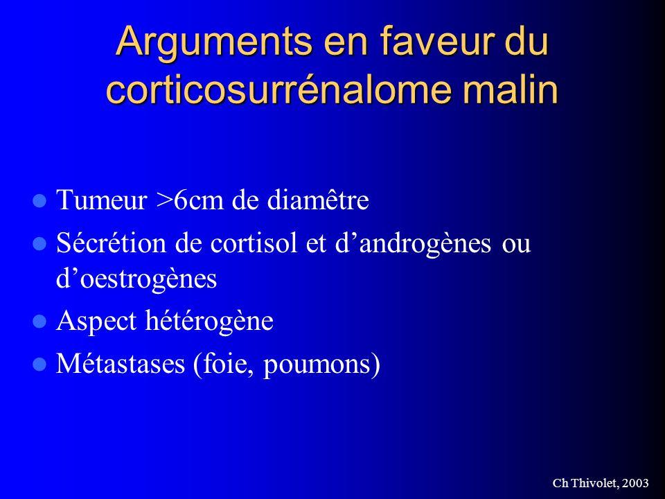 Arguments en faveur du corticosurrénalome malin