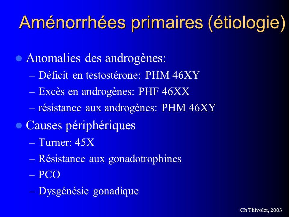 Aménorrhées primaires (étiologie)