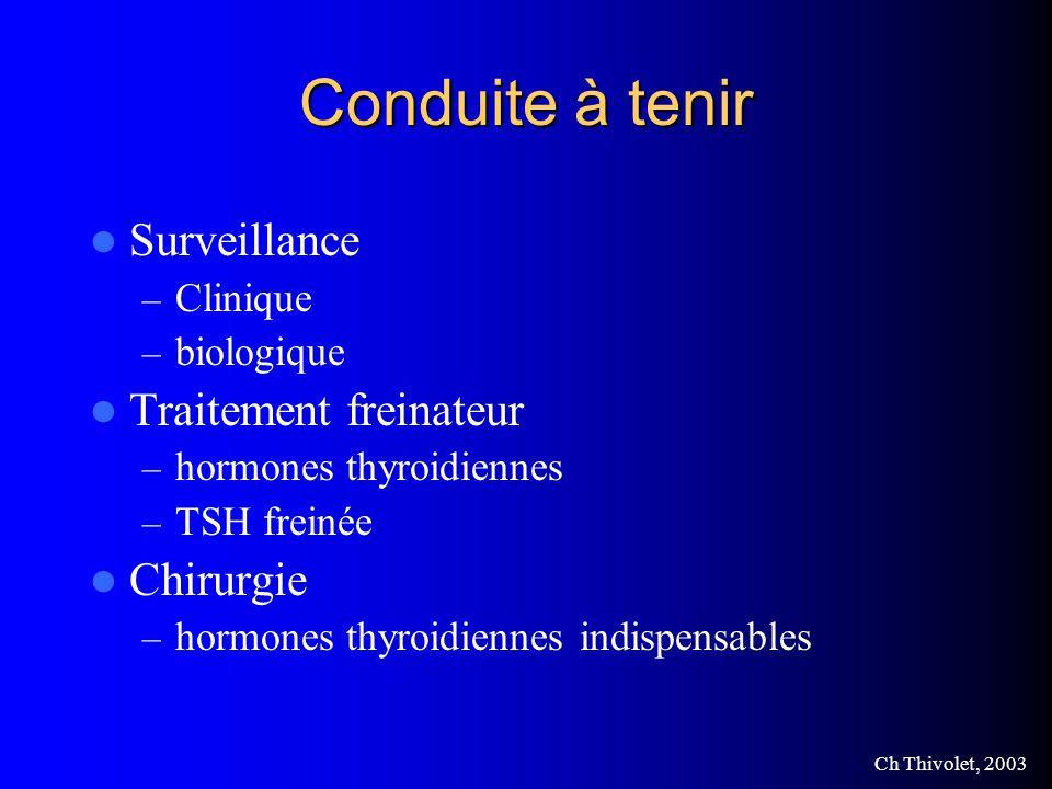 Conduite à tenir Surveillance Traitement freinateur Chirurgie Clinique