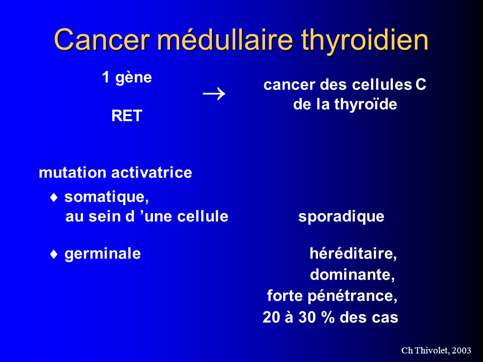 Cancer médullaire thyroidien