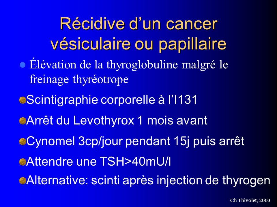 Récidive d'un cancer vésiculaire ou papillaire