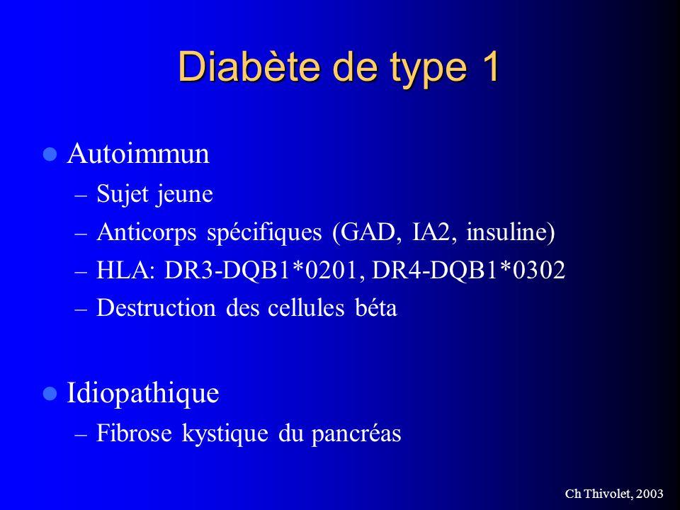 Diabète de type 1 Autoimmun Idiopathique Sujet jeune