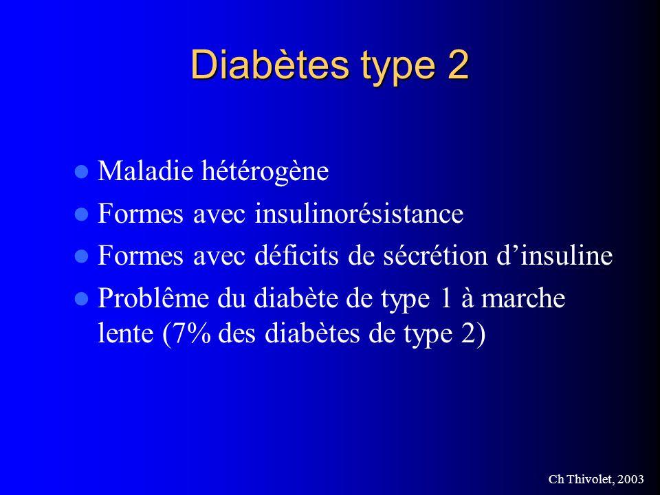 Diabètes type 2 Maladie hétérogène Formes avec insulinorésistance