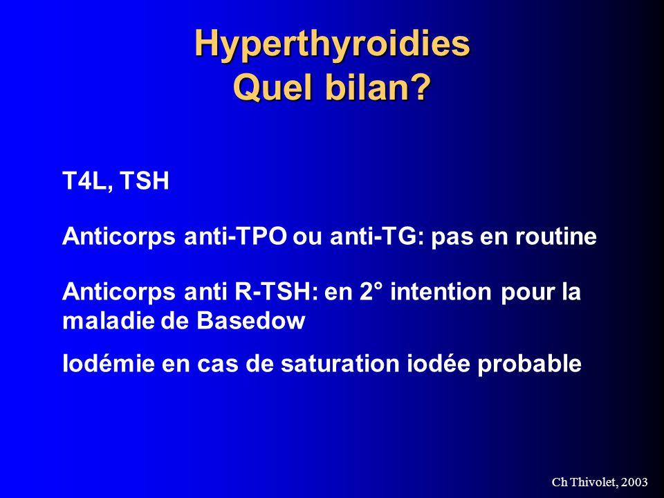 Hyperthyroidies Quel bilan