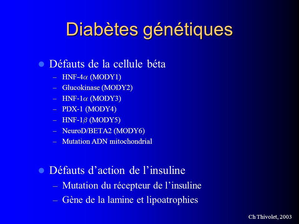 Diabètes génétiques Défauts de la cellule béta