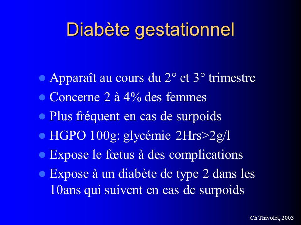 Diabète gestationnel Apparaît au cours du 2° et 3° trimestre