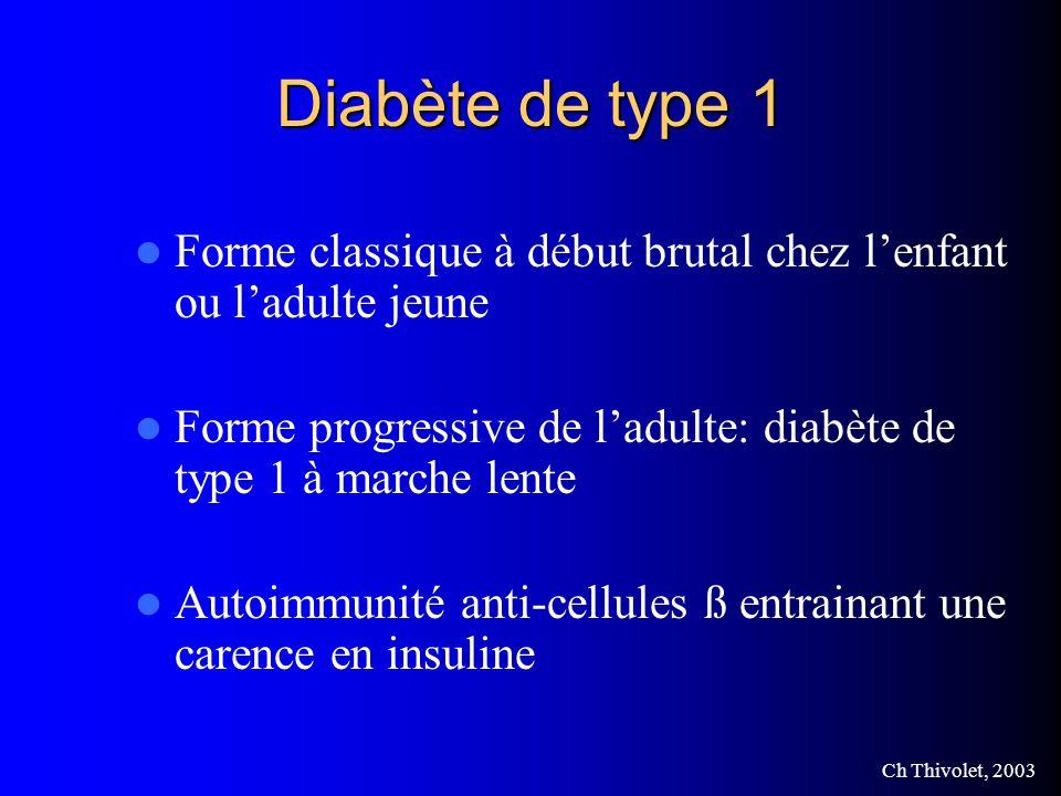 Diabète de type 1 Forme classique à début brutal chez l'enfant ou l'adulte jeune. Forme progressive de l'adulte: diabète de type 1 à marche lente.