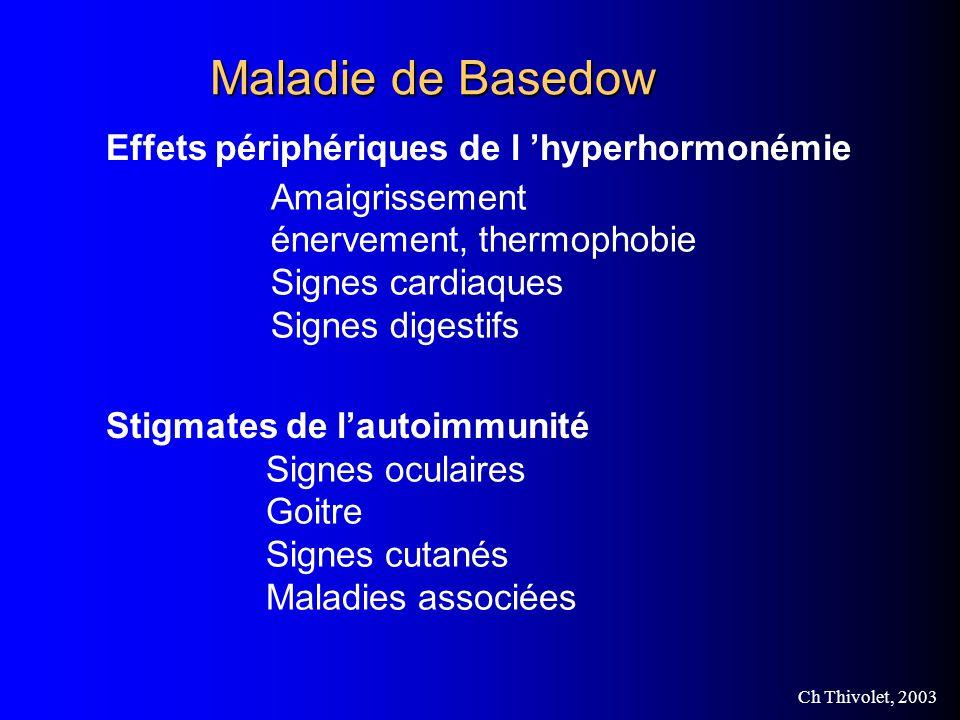 Effets périphériques de l 'hyperhormonémie Amaigrissement