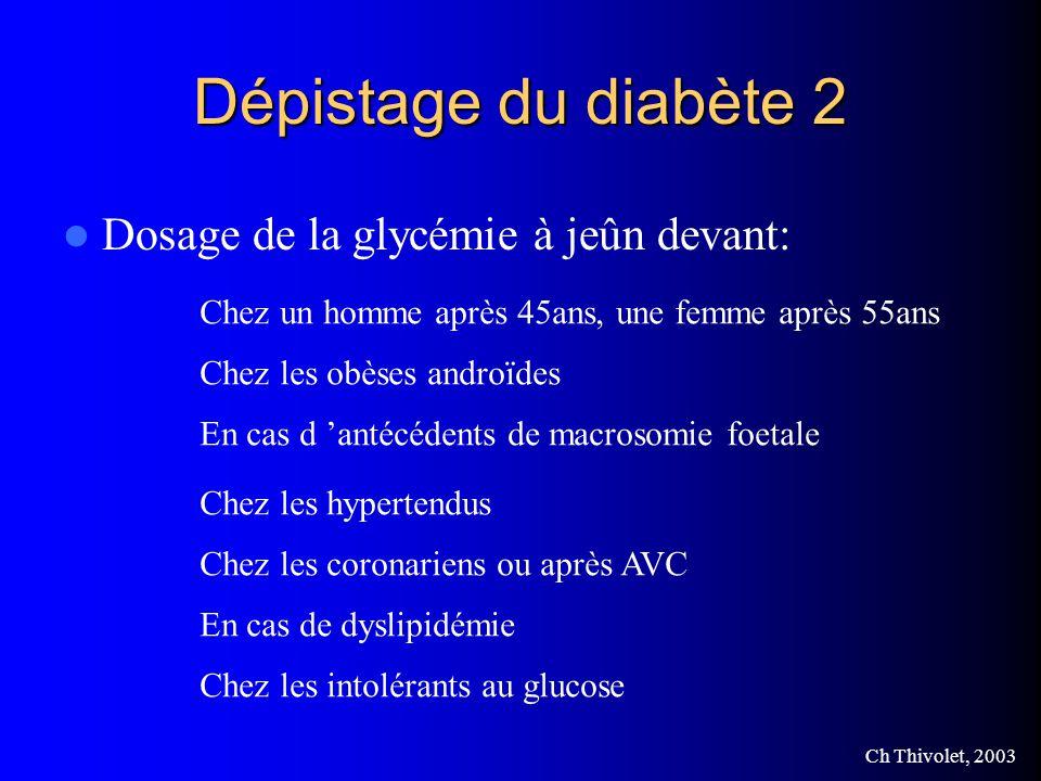 Dépistage du diabète 2 Dosage de la glycémie à jeûn devant: